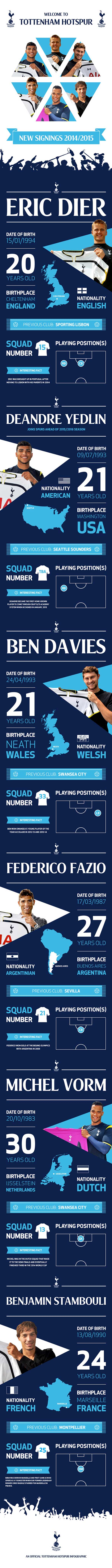 new_signings_infog